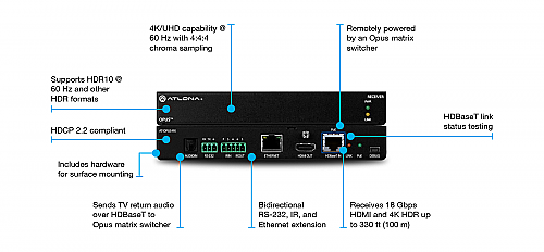 Atlona OPUS-RX 4K HDR HDBaseT RX for Opus Matrix Switchers